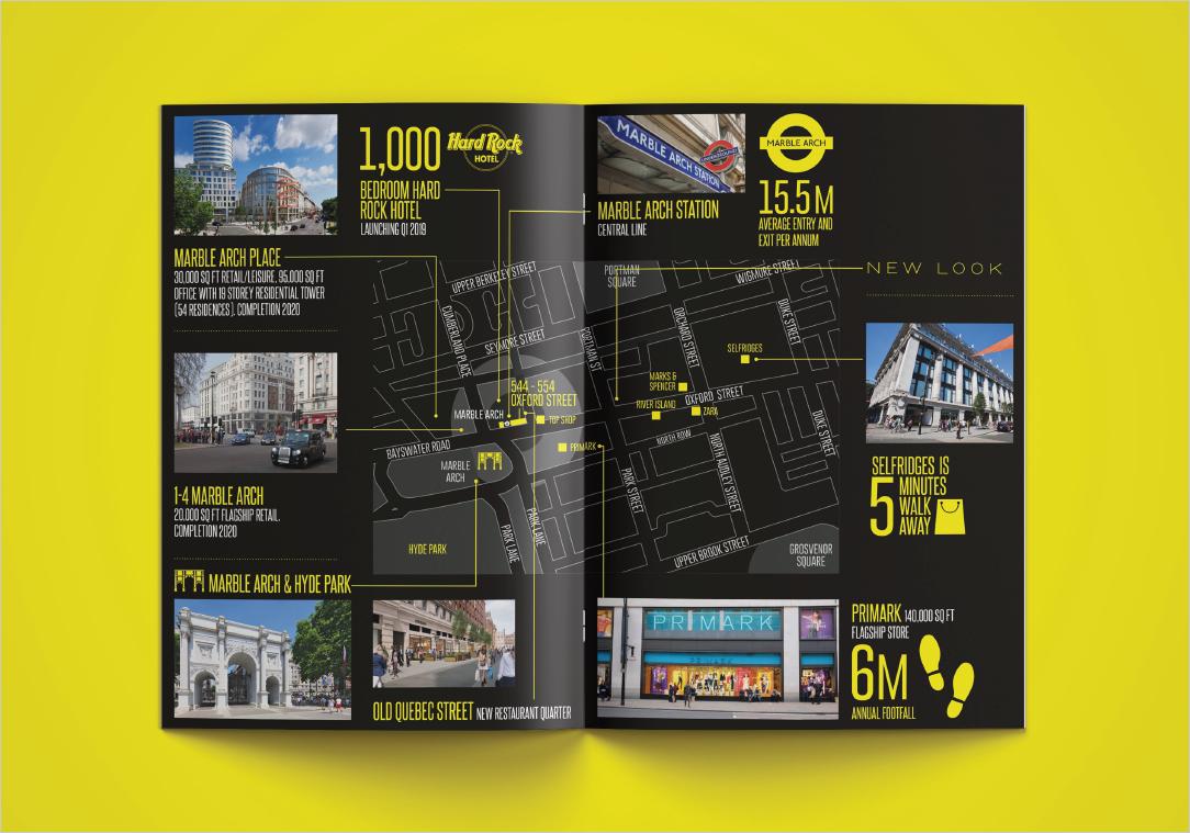 Zest Design & Marketing - Kenningham Retail